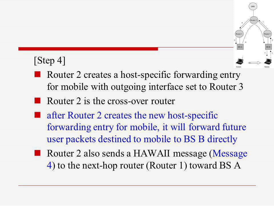 [Step 4] Router 2 creates a host-specific forwarding entry for mobile with outgoing interface set to Router 3.